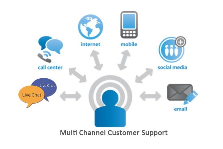 Multi-Channel Customer Support